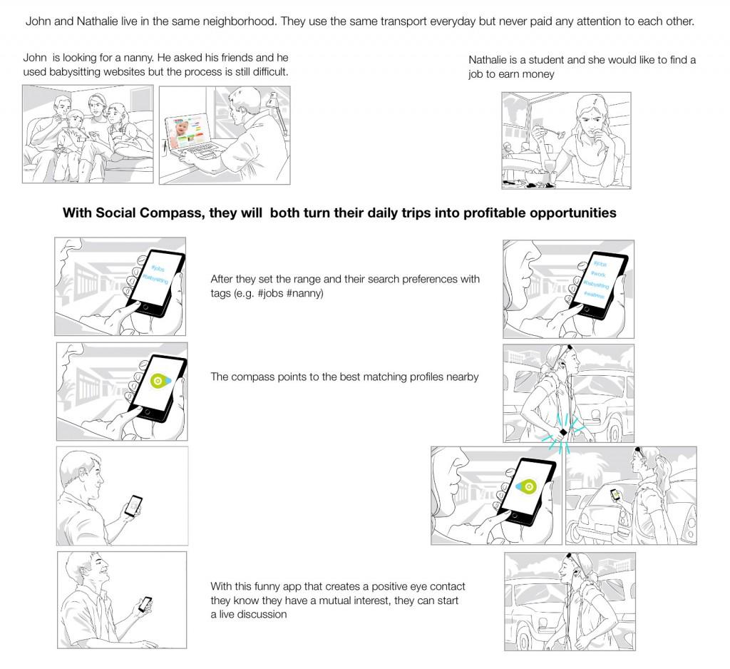 storyboard social compass