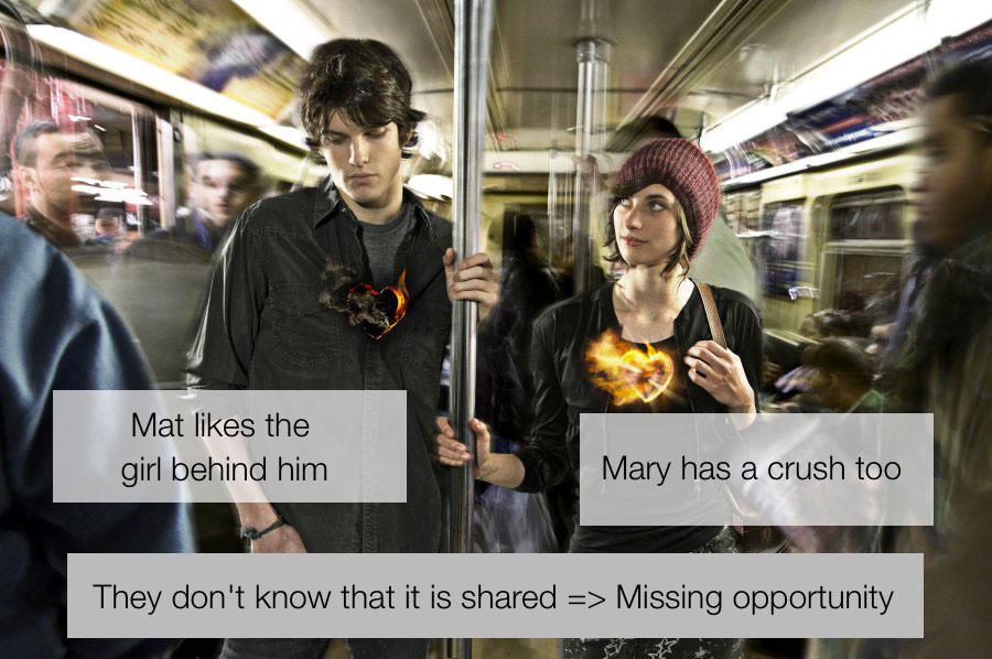 Subway social compass crush