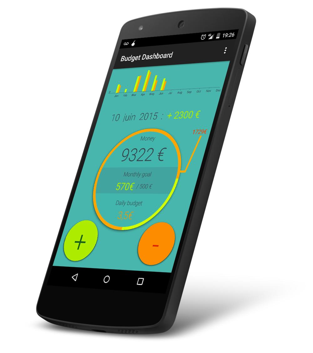 Budget Manager Dashboard Gatelmand Android Nexus5